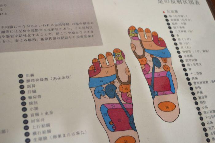 日本で大人気!ハノイでも希少なフットリフレクソロジー専門店を体験レポート
