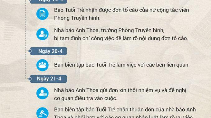 ベトナムでも「#metoo」運動活発化、大手新聞紙の記者が婦女暴行疑惑か,ベトナム, セクハラ, セクシュアルハラスメント, TuoiTre, metoo
